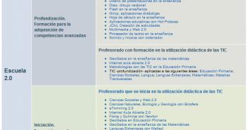 cursos2.0