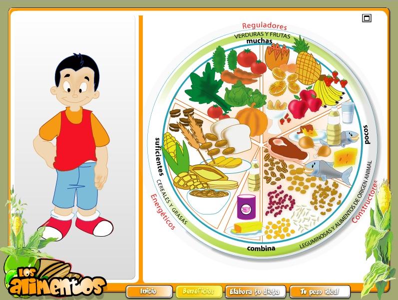 alimentacion saludable para niños que es