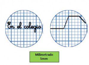MILIMETRADO OK