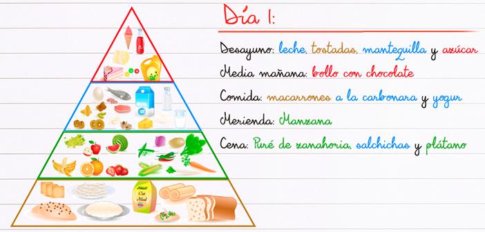 El cuaderno de la alimentación saludable
